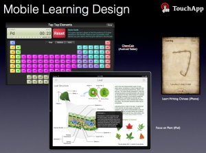 Principles Of Mobile Learning Design